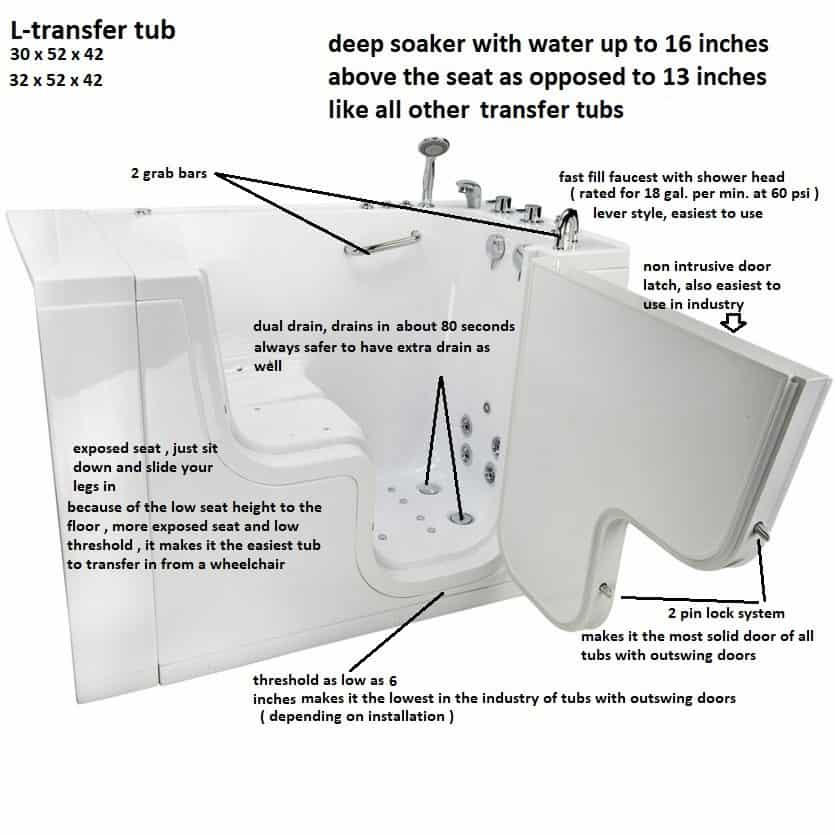 Walk in Tubs / Accessibe Showers | OttawaSeniors.com